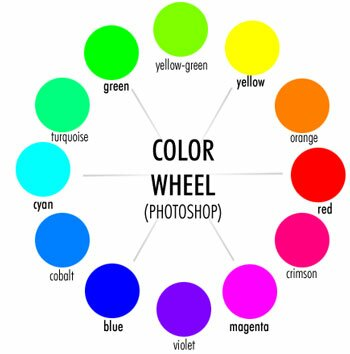 Nhs Designs Graphic Design Color Theory The Color Wheel